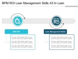 Bpm Roi Lean Management Skills A3 In Lean Thinking Cpb