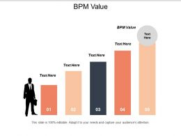 Bpm Value Ppt Powerpoint Presentation Styles Professional Cpb