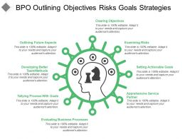 Bpo Outlining Objectives Risks Goals Strategies