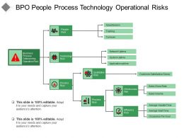 Bpo People Process Technology Operational Risks