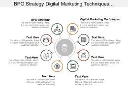 Bpo Strategy Digital Marketing Techniques Management Performance Workforce