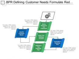 Bpr Defining Customer Needs Formulate Redesign
