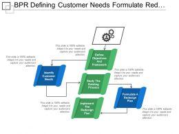 Bpr Defining Customer Needs Formulate Redesign