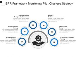 Bpr Framework Monitoring Pilot Changes Strategy