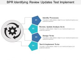 Bpr Identifying Review Updates Test Implement