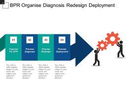 Bpr Organise Diagnosis Redesign Deployment