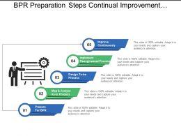 Bpr Preparation Steps Continual Improvement Process