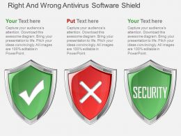 Bq Right And Wrong Antivirus Software Shield Powerpoint Template