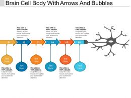 Brain Cell Body With Arrows And Bubbles
