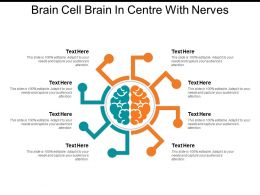 Brain Cell Brain In Centre With Nerves