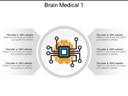 Brain Medical 1