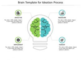 Brain Template For Ideation Process