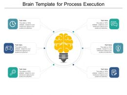 Brain Template For Process Execution