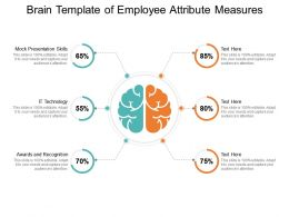 Brain Template Of Employee Attribute Measures