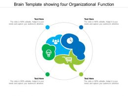 Brain Template Showing Four Organizational Function