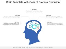 Brain Template With Gear Of Process Execution