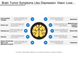 Brain Tumor Symptoms Like Depression Vision Loss And Headaches