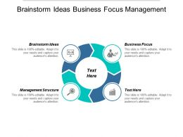 Brainstorm Ideas Business Focus Management Structure Inventory Control Cpb