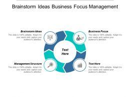 Brainstorm Ideas Business Focus Management Structure Inventory Control Cpb