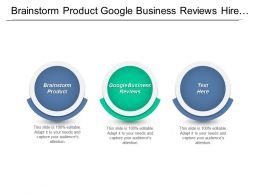 Brainstorm Product Google Business Reviews Hire Remote Development Cpb