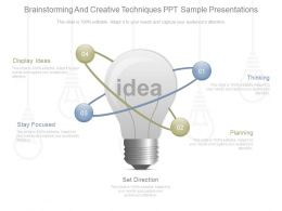 Brainstorming And Creative Techniques Ppt Sample Presentations