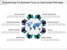 Brainstorming For Business Focus On Goal Accept Wild Ideas