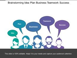 Brainstorming Idea Plan Business Teamwork Success