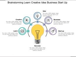 Brainstorming Learn Creative Idea Business Start Up