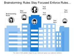 Brainstorming Rules Stay Focused Enforce Rules Technology Adoption Progression