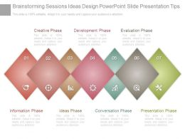 Brainstorming Sessions Ideas Design Powerpoint Slide Presentation Tips