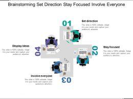 brainstorming_set_direction_stay_focused_involve_everyone_Slide01