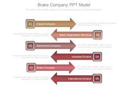 Brake Company Ppt Model