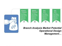 Branch Analysis Market Potential Operational Design Management Infrastructure