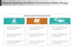 Branch Banking Facilities Powerpoint Slides Design