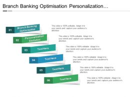 Branch Banking Optimisation Personalization Statistics Organization Global Impact Cpb
