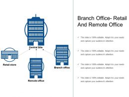 Branch Office Retail And Remote Office