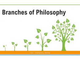 Branches Of Philosophy Business Process Organization Analytics Growth Communicate