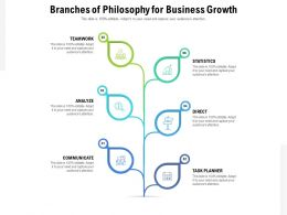 Branches Of Philosophy For Business Growth