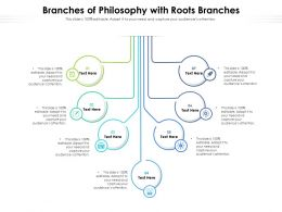 Branches Of Philosophy With Roots Branches