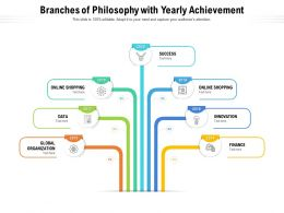 Branches Of Philosophy With Yearly Achievement
