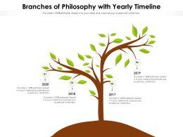 Branches Of Philosophy With Yearly Timeline