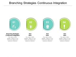 Branching Strategies Continuous Integration Ppt Powerpoint Presentation Slides Format Ideas Cpb