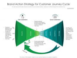 Brand Action Strategy For Customer Journey Cycle