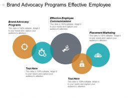 Brand Advocacy Programs Effective Employee Communications Placement Marketing Cpb