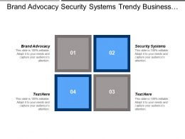 Brand Advocacy Security Systems Trendy Business Smart Grid Training Cpb