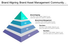 Brand Aligning Brand Asset Management Community Service Business Angels Cpb