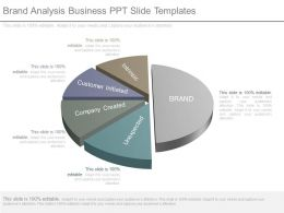 Brand Analysis Business Ppt Slide Templates