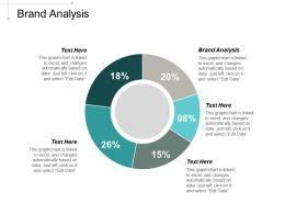 Brand Analysis Ppt Powerpoint Presentation Portfolio Show Cpb