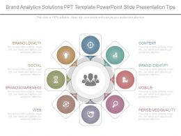 Brand Analytics Solutions Ppt Template Powerpoint Slide Presentation Tips