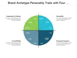 Brand Archetype Personality Traits With Four Categories